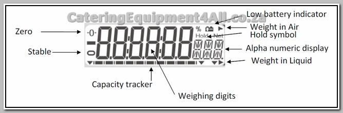 HCB-J Display explained