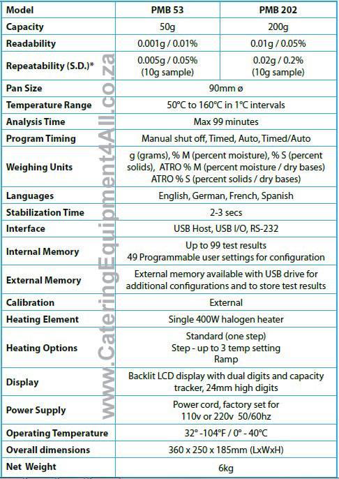 PMB-Moisture-Analyzer-specification